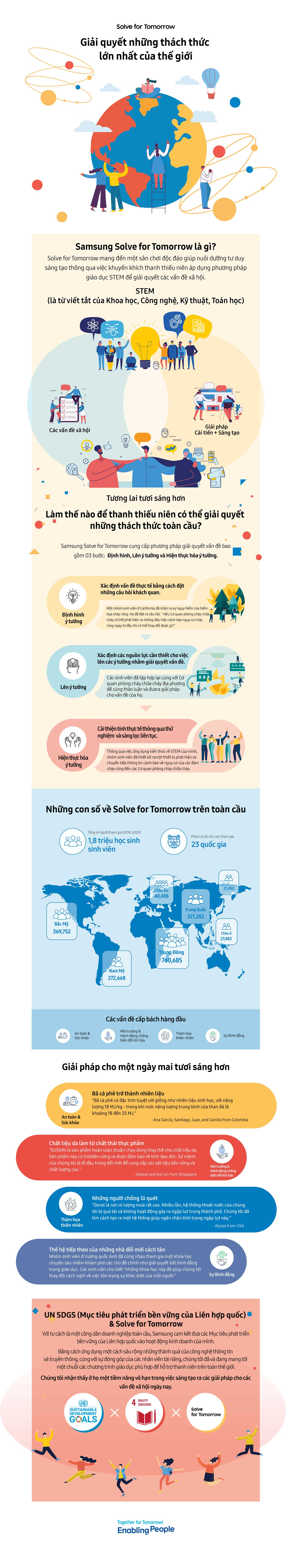 0319_infographic_VN_21052021
